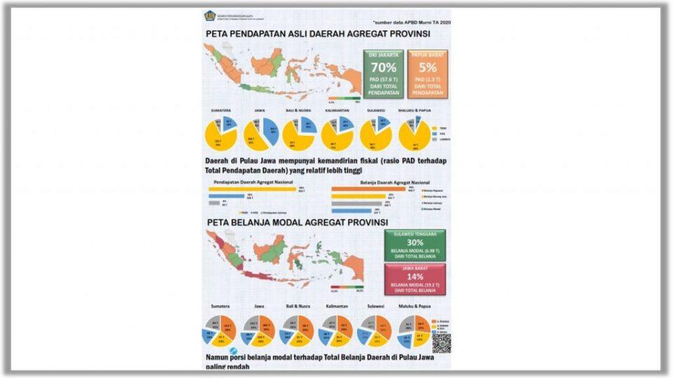 Infografis-APBD Cover square